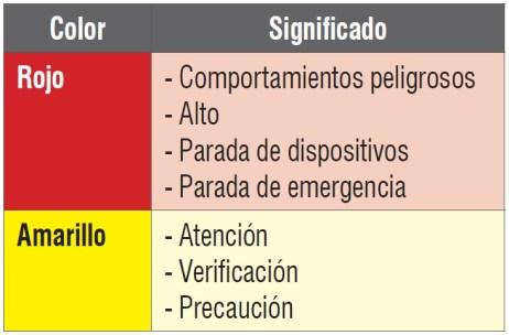 Indicaciones de Seguridad en las operaciones de elevación