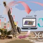 Innovación X-Drill para optimizar los resultados de voladura