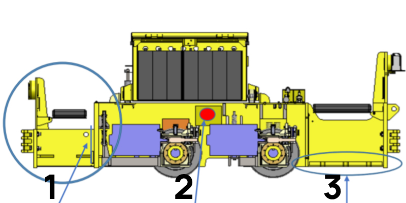 Diseño mejorado: locomotora que incluye cabina de ayudante motorista. 1. Zona a unir con soldadura la cabina con el chasis. 2. Nueva ubicación de cláxon. 3. Plancha ASTM A36 que equilibra centro de gravedad.