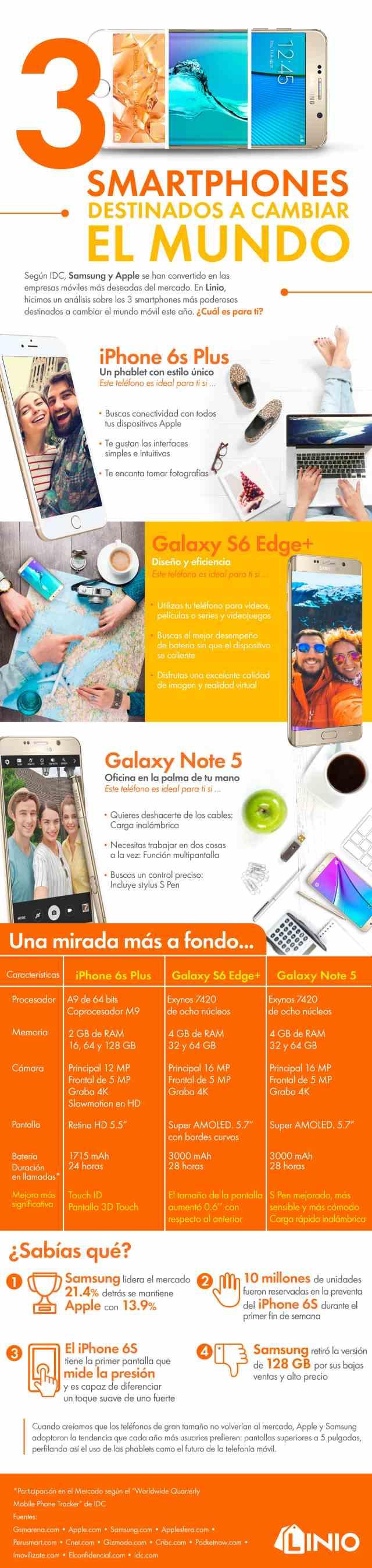 Infografia-smartphones_alta