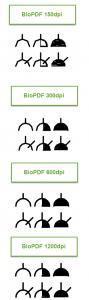 BioPDF Comparisson