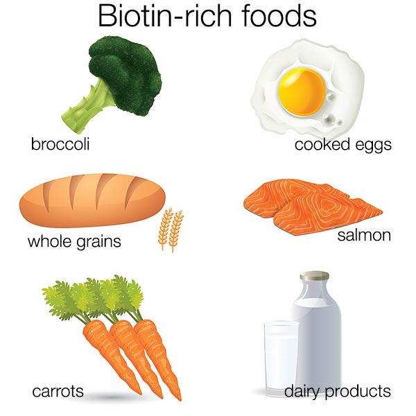 Biotin-rich foods