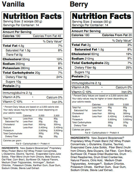 Revolution Health & Wellness Whey Protein Nutrition Facts