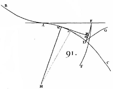 Figure 1 : le point de rebroussement de seconde espèce dans l'Analyse des infiniment petits de L'Hôpital