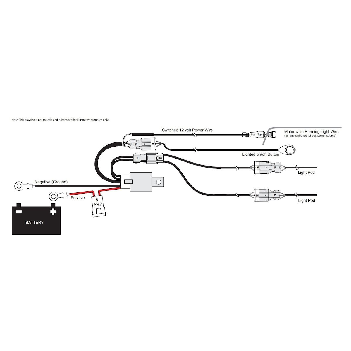 Help On Denali D1 Wiring Harness