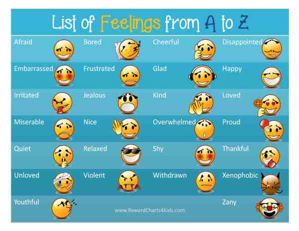 Free Printable Feelings Chart | Instant Download