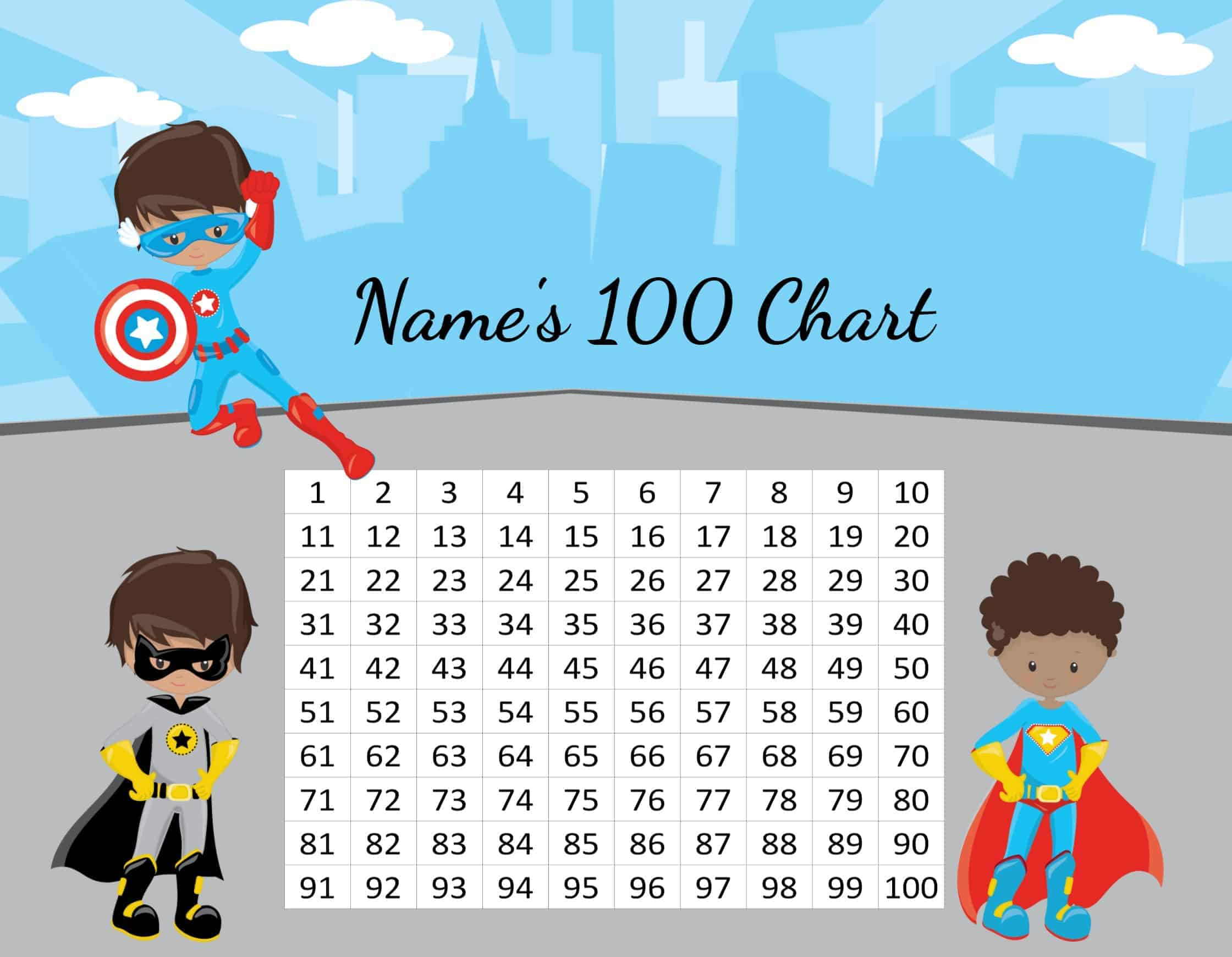 Free Printable Number Chart 1 100