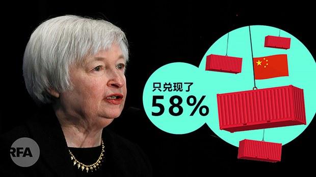 中美贸易协定一周年  中国只达目标58%