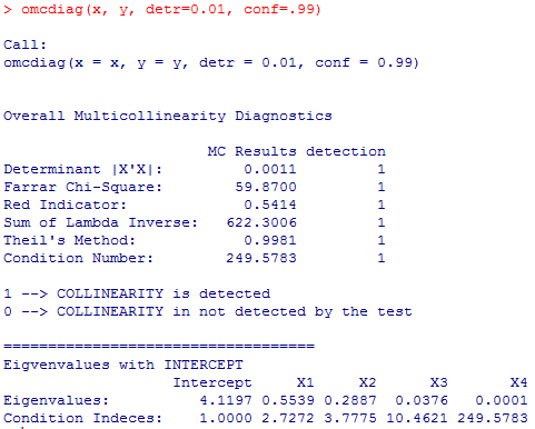 mctest: overall collinearity diagnostics