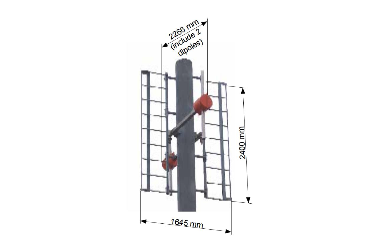 Sira Sistem Radio Fm Panel Antenna Fm 01s