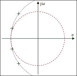 Bessel Filter Poles Equations  RF Cafe