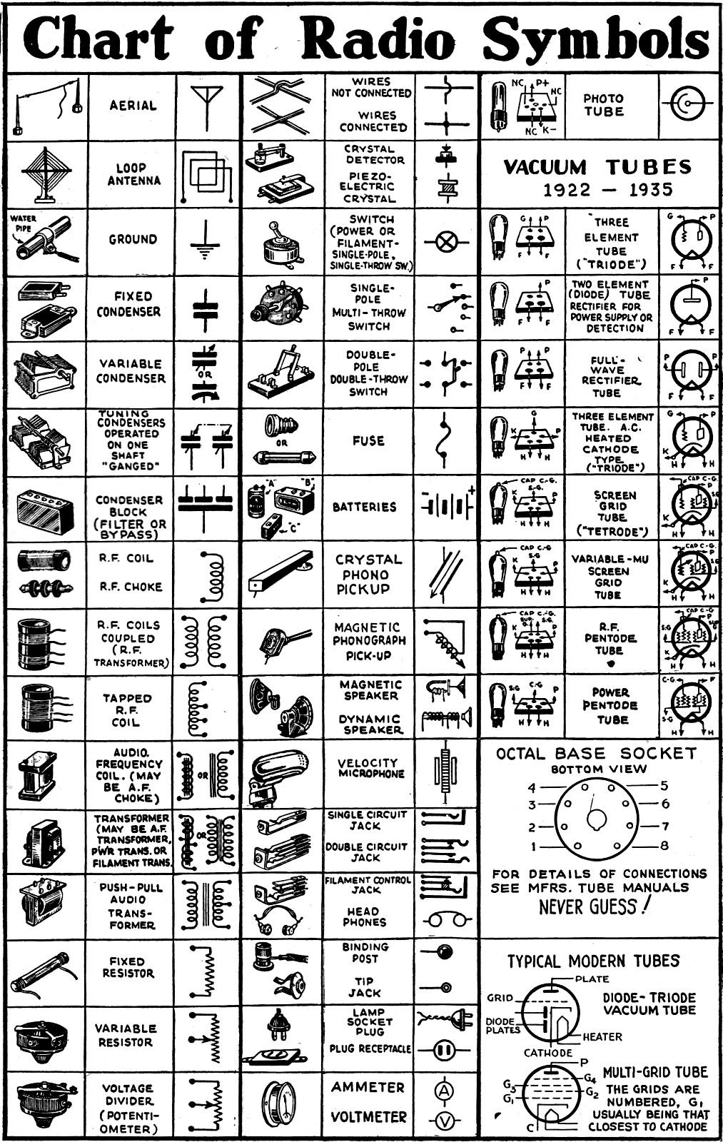 No Vacuum Switch Symbol Electrical