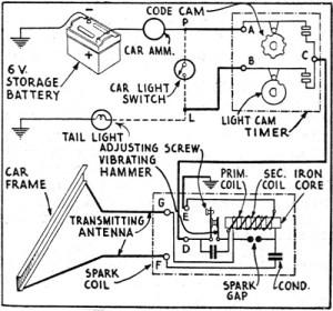 The New Radio Garage Door Opener, September 1933, RadioCraft  RF Cafe