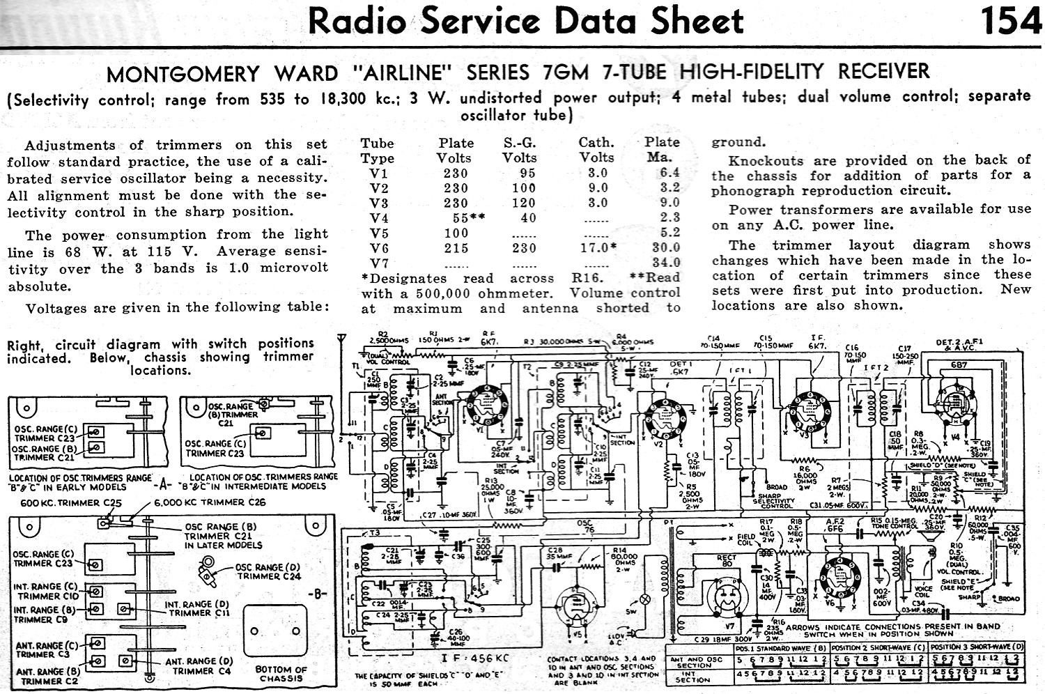 Montgomery Ward Airline Series 7gm 7 Tube High Fidelity Receiver Radio Service Data Sheet
