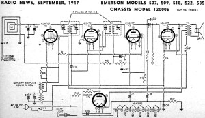 Emerson Models 507, 509, 518, 522, 535 Chassis Model