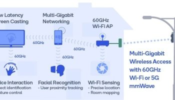 Evolution of wireless technologies 1G to 5G in mobile