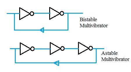 555 Astable Multivibrator Calculator For Frequency Duty Cycle