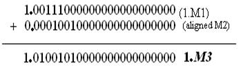 floating point fig15