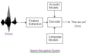 Automatic speech recognition system