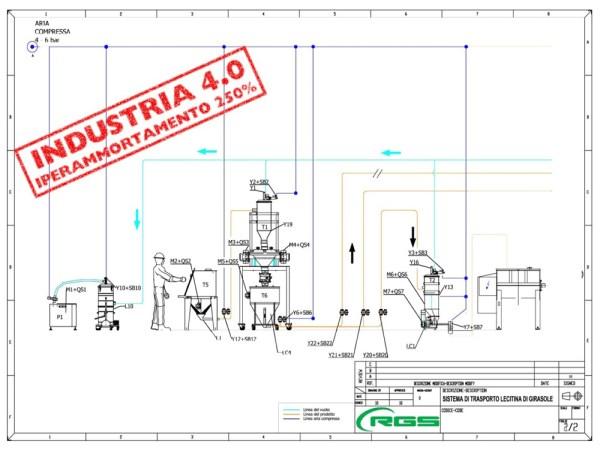 industria-4.0-Arriva-la-Proroga