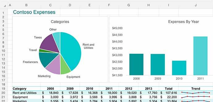 5 motivos para aprender a utilizar o Excel
