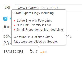 SEO Tips: Moz's Spam Score
