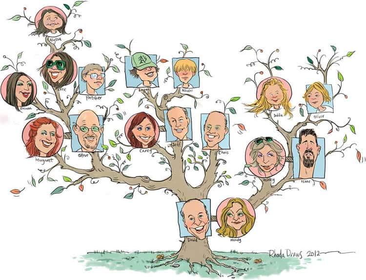 caricature family tree