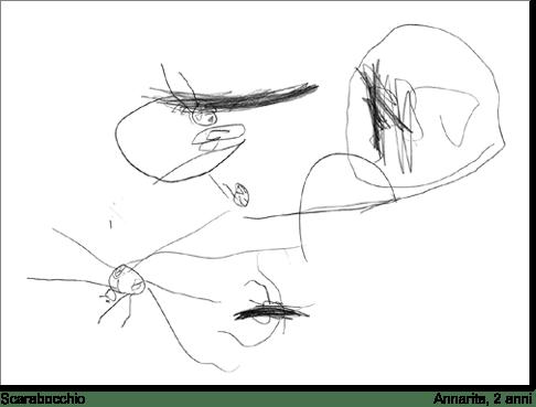 Uno scarabocchio di Annarita, 2 anni