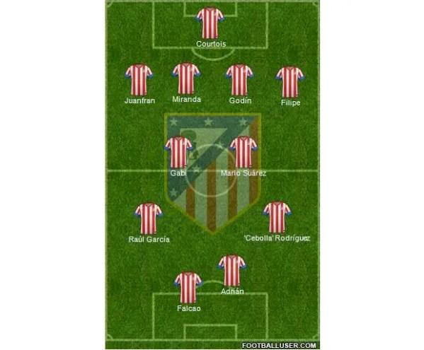 alineacion_atletico_madrid