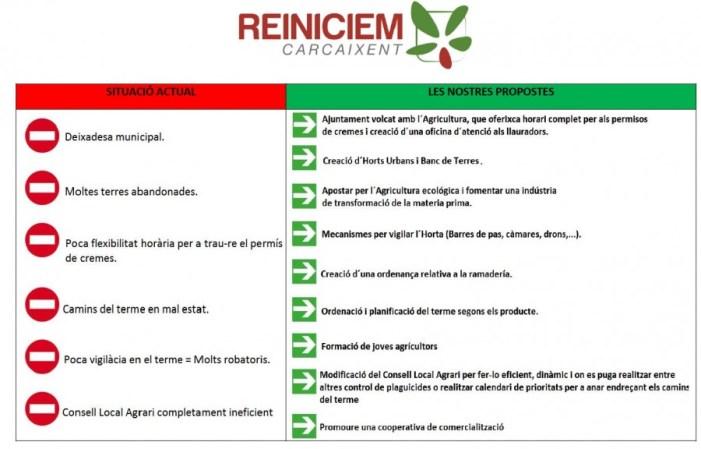 Reiniciem lanza una potente batería de propuestas para mejorar la situación del sector Agrícola.
