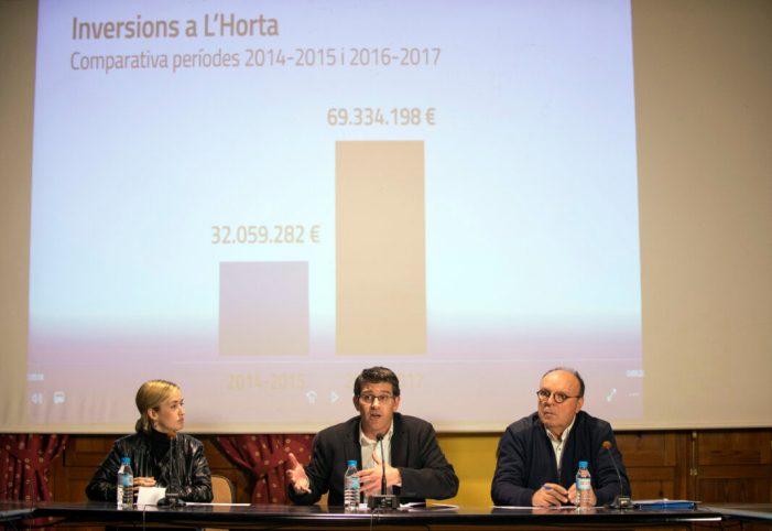 La Diputació invertirà enguany 11,6 milions d'euros a l'Horta Nord