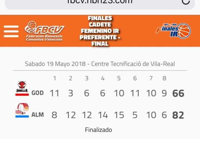 El Cadet Femení Blanco del C.B. Almussafes guanya la Lliga 2017-2018