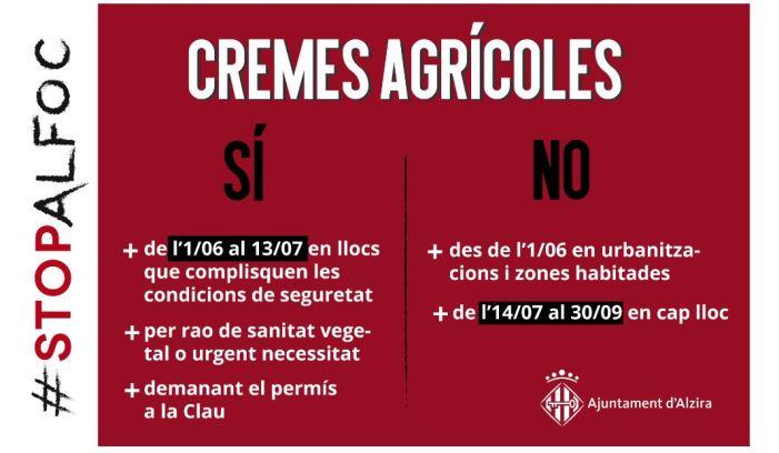 Des de l'1 de juny Alzira només permet cremes agrícoles excepcionals