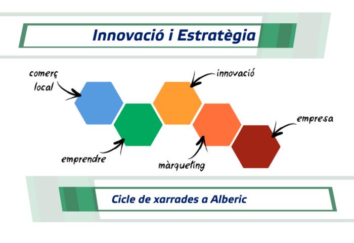Alberic organitza un cicle mensual de conferències per a potenciar el desenvolupament del sector emprenedor
