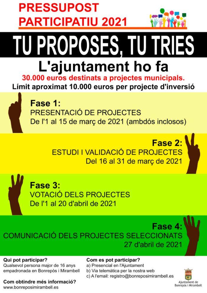 L'Ajuntament de Bonrepòs i Mirambell destinarà 30.000 euros en els pressupostos participatius de 2021