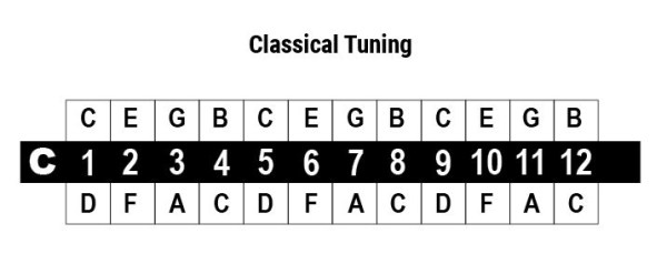 cromatica classical tuning