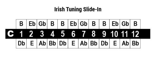 cromatica irish tuning slide in