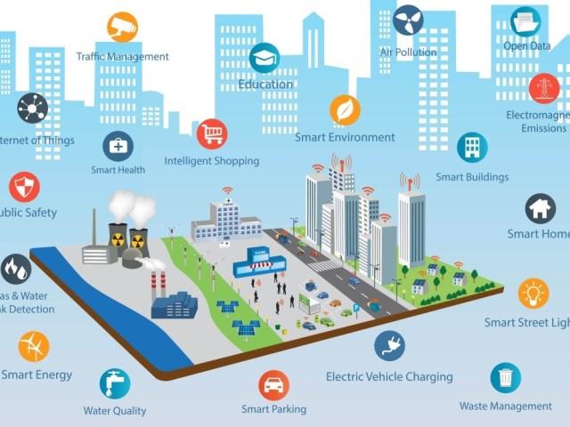 Il mondo dell'IoT – Internet of Things