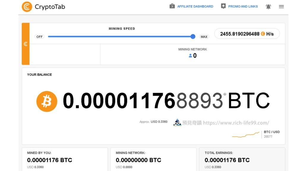 CryptoTab Browser瀏覽器挖比特幣BTC收入圖