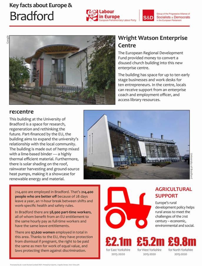 Bradford district fact sheet