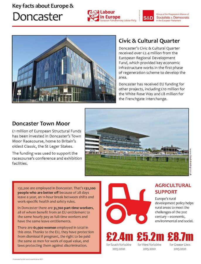 Doncaster district fact sheet
