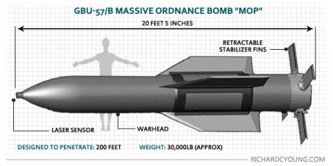gbu 57b bunker buster