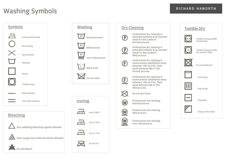 No Dry Clean Symbol Image Collections Symbol Logo Design