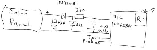 Solar panel schematic