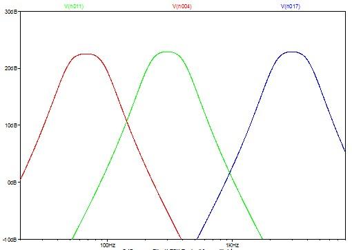 12v led sound to light or color organ  u2013 richard mudhar