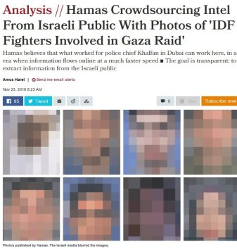 idf identity documents