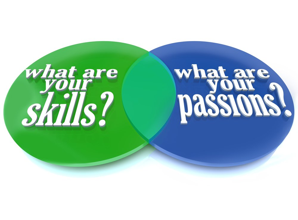 Re-Discovering Your Career Passion