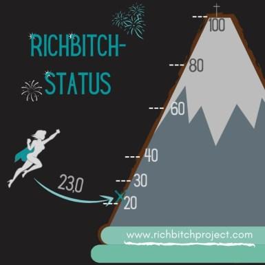 Status finanzielle Freiheit von Rich Bitch Project