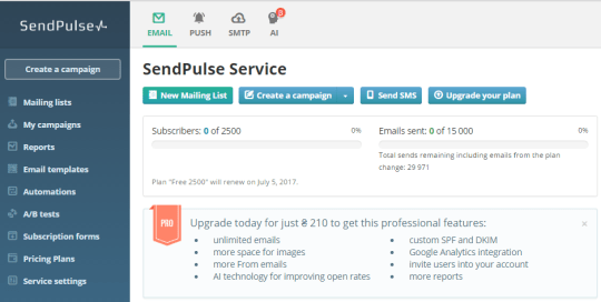 SendPulse SMS Service