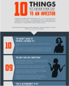 The Top 10 Things to Never Ever Say in an Investor Pitch - Rick Coplin